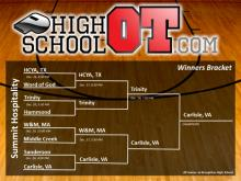 2013 Summit Hospitality Winners Bracket | HighSchoolOT.com