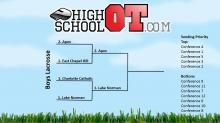 2013 Boys Lacrosse State Playoffs - Regionals