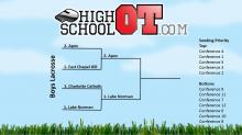 2013 Boys Lacrosse State Playoffs - Regionals