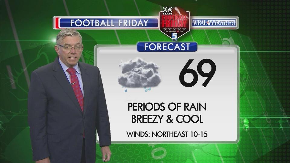 Fishel: Pack the rain gear for high school football :: HighSchoolOT com