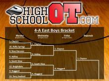4-A East Boys Basketball Bracket