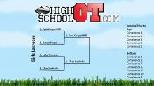 IMAGES: Regionals set in boys and girls lacrosse playoffs